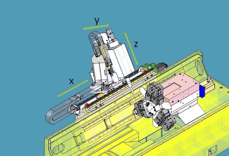 Assi di movimento dell'unità di foratura e lavorazione radiale su transfer per tubi e barre.