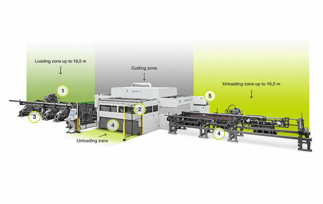 LT14 3D laser cutting machine for large-size tubes and sections